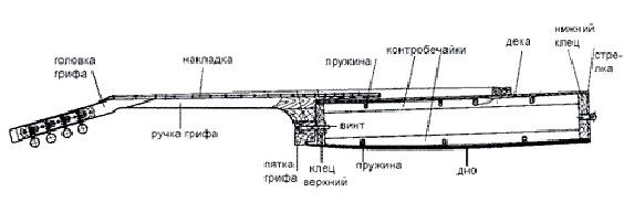 http://www.muzbazar.ru/UserFiles/Image/bibblioteka/61.jpg